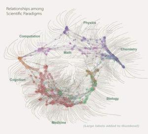 Map+science+paradigms