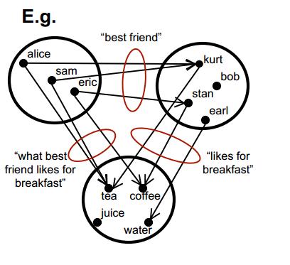 Category Theory 01